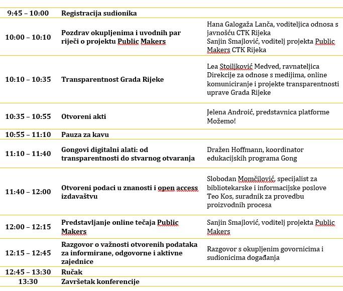 Raspored govornika na događanju Otvoreni podaci